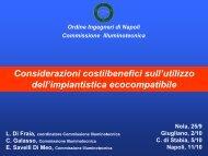 Diapositiva 1 - Ordine degli Ingegneri della provincia di Napoli