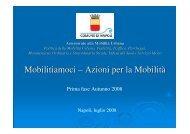 Mobilitiamoci – Azioni per la Mobilità