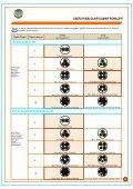 Fiyat Listesi.cdr - Hes Kablo - Page 6