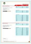 Fiyat Listesi.cdr - Hes Kablo - Page 7