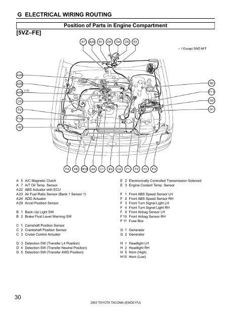 g electrical wiring routing [5vz–fe] 30  yumpu