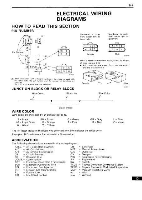 Electrical Wiring Diag Rams Isuzu Trooper Transmission Daihatsu Rocky Wiring Diagram 1992 Daihatsu