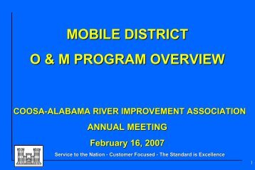 MOBILE DISTRICT O & M PROGRAM OVERVIEW