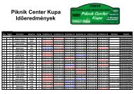 Piknik Center Kupa Időeredmények