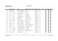 attendee list - 3GPP