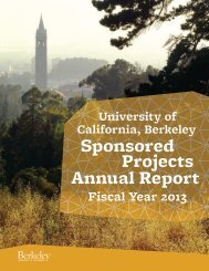 Sponsored Projects Annual Report