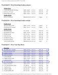 Uitslag van de wedstrijd georganiseerd door BEST 19 maart 2006 - Page 7