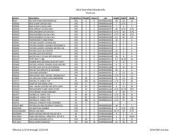 Price List Effective 1/1/14 through 12/31/14 2014 DWI List.xlsx