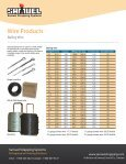 WIRE PRODUCTS - Page 2