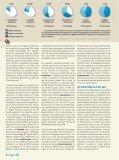 empaquetado permanentemente - Page 2