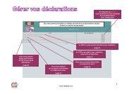 Fiche méthode n 6 - Gérer vos déclarations - Cdg44