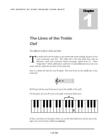The Lines of the Treble Clef