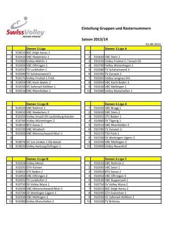 Einteilung Gruppen und Rasternummern Saison 2013/14