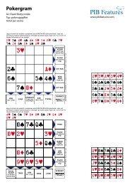 Pokergram - PIB Copenhagen A/S
