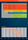 Flow-Teknikk as - Page 4