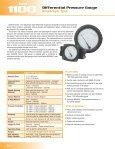 PRESSURE GAUGES - Page 6