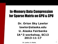 In-Memory Data Compression for Sparse Matrix on GPU & CPU
