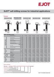 Linsenkopf-Blechschrauben mit Spitze ISO 7049 A 2 4,8 x 16 C-H A 2 VE=K