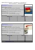 PERSICANER & CO Ges.mbH 1100 WIEN LEEBGASSE 64 - Page 3