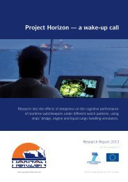Project Horizon — a wake-up call