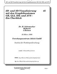 GLI/GKS - Forschungszentrum Jülich