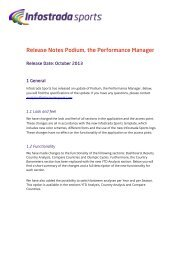 Release Notes Podium the Performance Manager