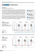 Heizungsverteiler und Kälteverteiler YADO|SHARE - Seite 6