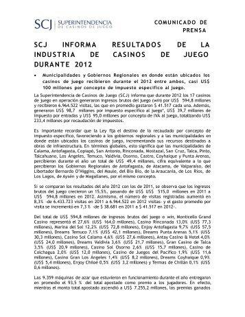 informe - AZARplus