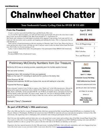 Chainwheel Chatter