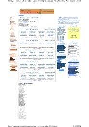 Přihlášení hráči k uzávěrce 10.12.2009 - Česká bowlingová asociace