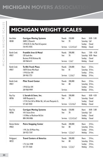 MICHIGAN MOVERS ASSOCIATION MICHIGAN WEIGHT SCALES