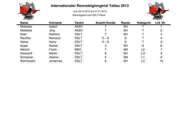 Internationaler Rennsteiglongtrial Tettau 2013 - DSLT