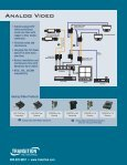 Video Networking - Page 2