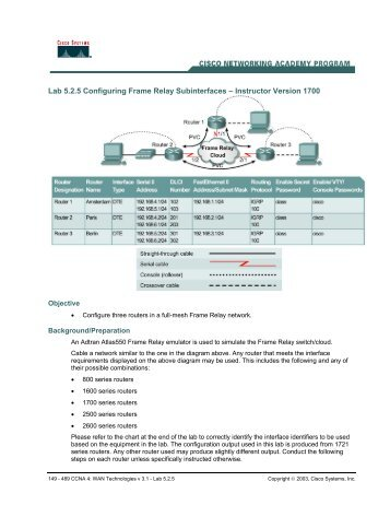 Lab 5.2.5 Configuring Frame Relay Subinterfaces – Instructor Version 1700