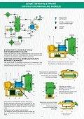 Catalogo Hydro-Oilsys-.indd - Page 6