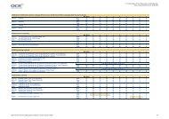 Unit level raw mark and UMS grade boundaries June 2012 ... - OCR