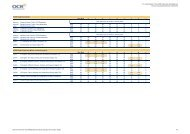 Unit level raw mark and UMS grade boundaries January ... - OCR