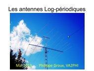 Les antennes Log-périodiques