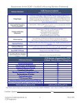 Certified Co-Occurring Disorders Professional Application - Page 4