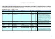 Liste des 117 signataires en date du 15/01/2010 7h50 1
