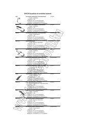 SAVOX típuslista és rendelési számok