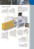 Vacuum drier - Page 3