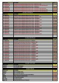BARCOM FİYAT LİSTESİ 2012-4 - Page 2