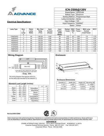 icn 2s110 sc 120v platt electric supply rh yumpu com
