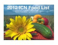 2012 ICN Food List - Interstitial Cystitis Network