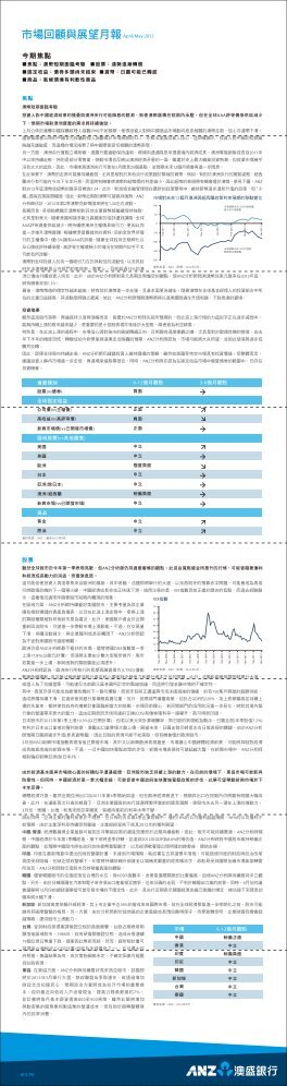 市場回顧與展望月報April/May 2012 - ANZ澳盛銀行