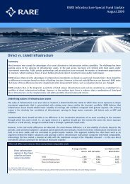 Direct Vs Listed Infrastructure - Specialist Investment Strategies ...
