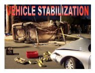 Vehicle Stabilization Objectives
