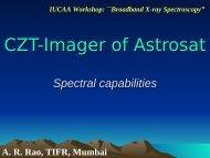 CZT-Imager of Astrosat
