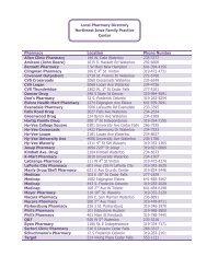 Pharmacy Directory 2011 - Northeast Iowa Family Practice Center